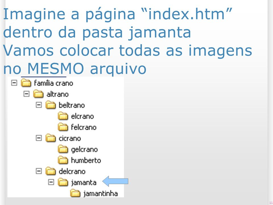 11 Imagine a página index.htm dentro da pasta jamanta Vamos colocar todas as imagens no MESMO arquivo