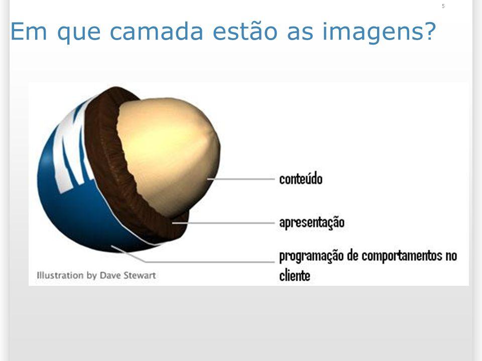 6 Imagens em uma página HTML Imagens de conteúdo: imagens referentes ao conteúdo do documento, fazem sentido em relação ao assunto da página; tag, e ; Imagens de fundo: fazem parte do layout; podem mudar; não tem utilidade ao assunto; propriedade CSS background-image; Favicons: icones de favoritos.