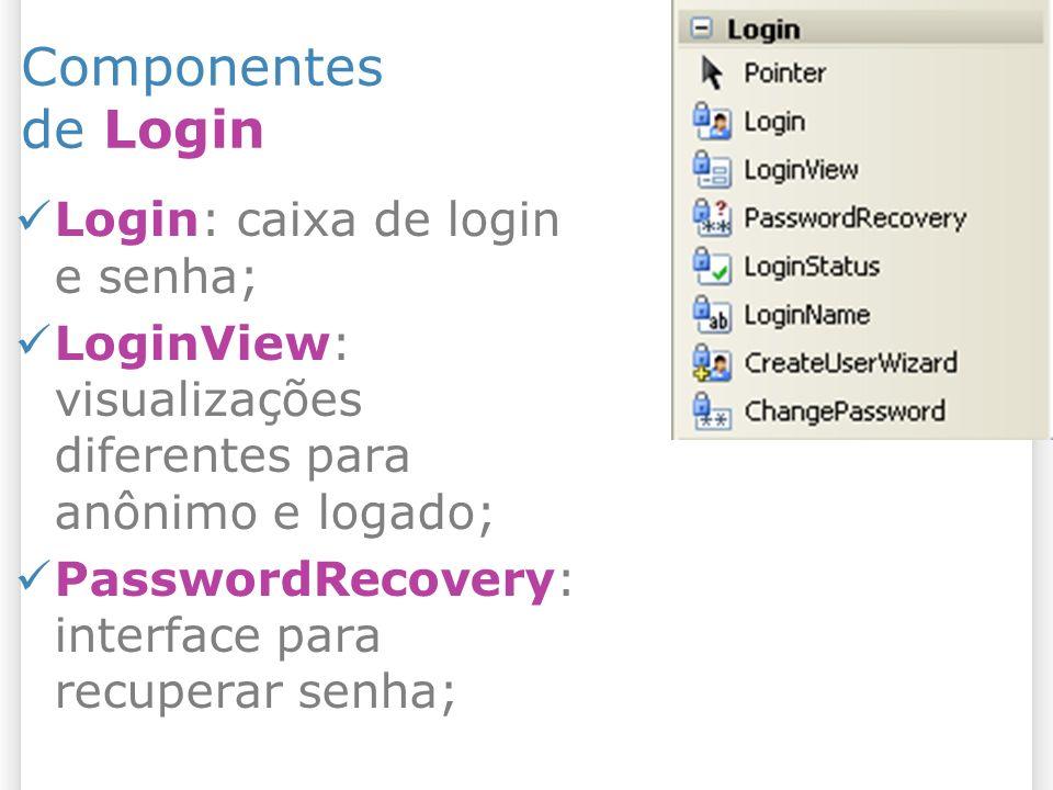 Componentes de Login Login: caixa de login e senha; LoginView: visualizações diferentes para anônimo e logado; PasswordRecovery: interface para recuperar senha;