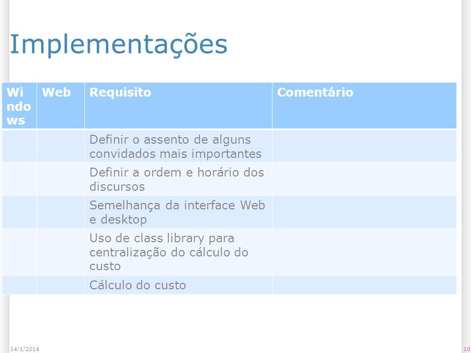 Implementações 1014/1/2014 Wi ndo ws WebRequisitoComentário Definir o assento de alguns convidados mais importantes Definir a ordem e horário dos discursos Semelhança da interface Web e desktop Uso de class library para centralização do cálculo do custo Cálculo do custo
