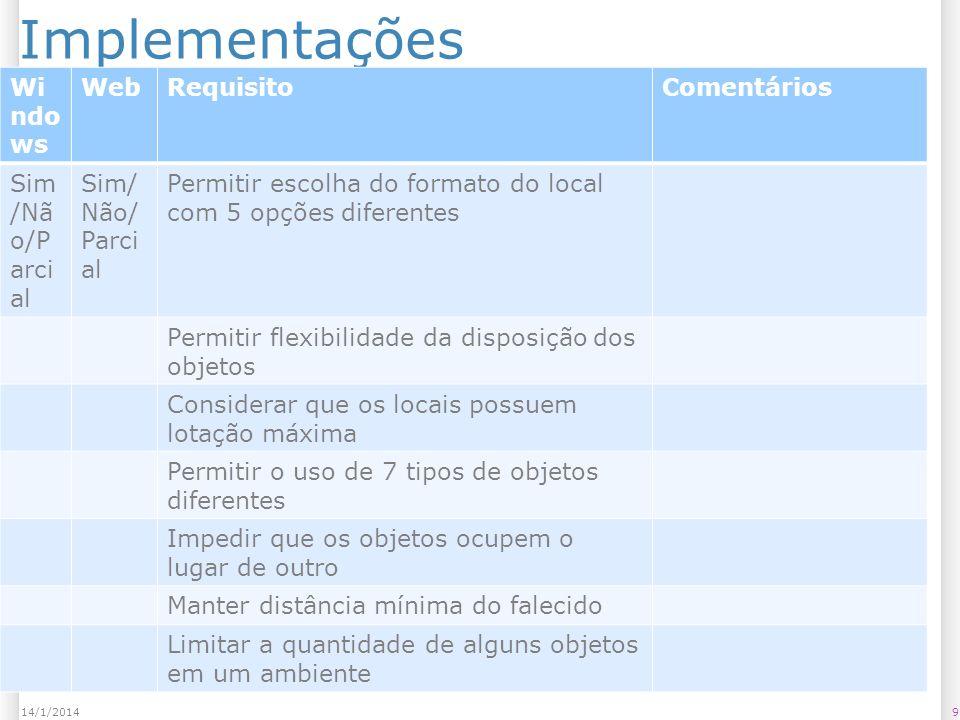 Implementações Wi ndo ws WebRequisitoComentários Sim /Nã o/P arci al Permitir escolha do formato do local com 5 opções diferentes Permitir flexibilidade da disposição dos objetos Considerar que os locais possuem lotação máxima Permitir o uso de 7 tipos de objetos diferentes Impedir que os objetos ocupem o lugar de outro Manter distância mínima do falecido Limitar a quantidade de alguns objetos em um ambiente 914/1/2014