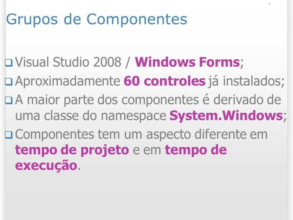4 Grupos de Componentes Visual Studio 2008 / Windows Forms; Aproximadamente 60 controles já instalados; A maior parte dos componentes é derivado de uma classe do namespace System.Windows; Componentes tem um aspecto diferente em tempo de projeto e em tempo de execução.