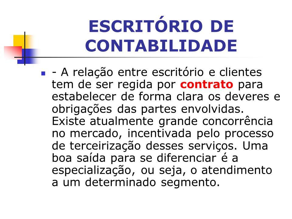 ESCRITÓRIO DE CONTABILIDADE SOFTWARES Para escritório, contabilidade, folha de pagamento, livros fiscais, automação comercial, gestão empresarial, fat