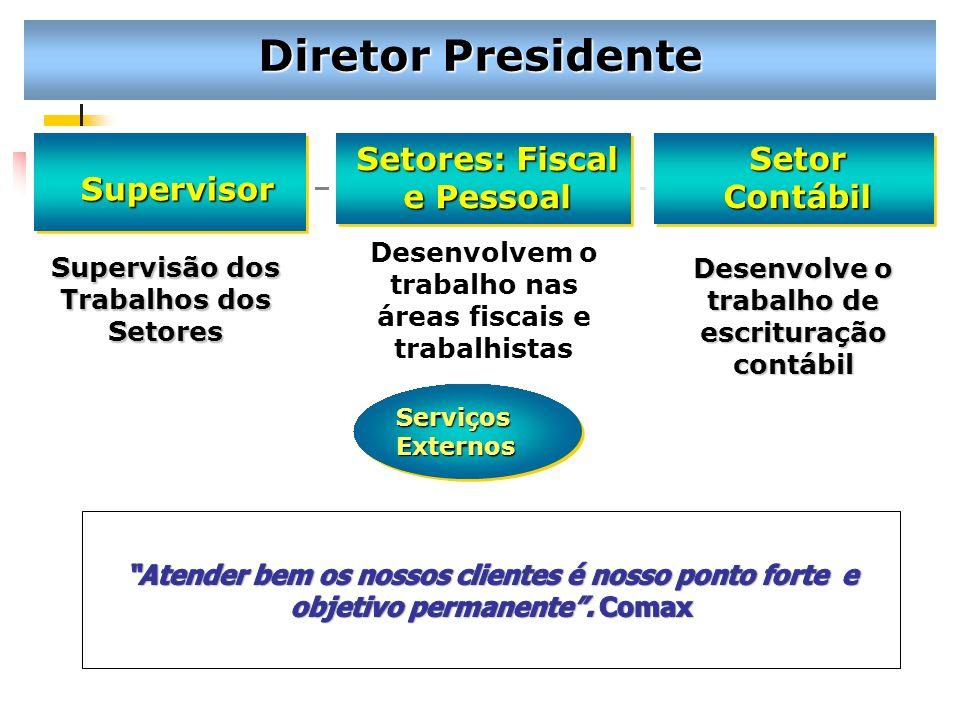 ESCRITÓRIO DE CONTABILIDADE - Trabalhista: Folha de Pagamento, GPS (Guia de recolhimento da Previdência Social), GFIP (Guia de Recolhimento do Fundo de Garantia do Tempo de Serviço e Informações à Previdência Social), CAGED (Cadastro Geral de emprego e Desemprego), RAIS (Relação Anual de Informações Sociais) e DIRF (Declaração de Imposto de Renda Retido na Fonte), DARFS, Rescisão, Férias entre outros.