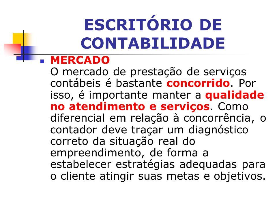 ESCRITÓRIO DE CONTABILIDADE MERCADO O mercado de prestação de serviços contábeis é bastante concorrido.