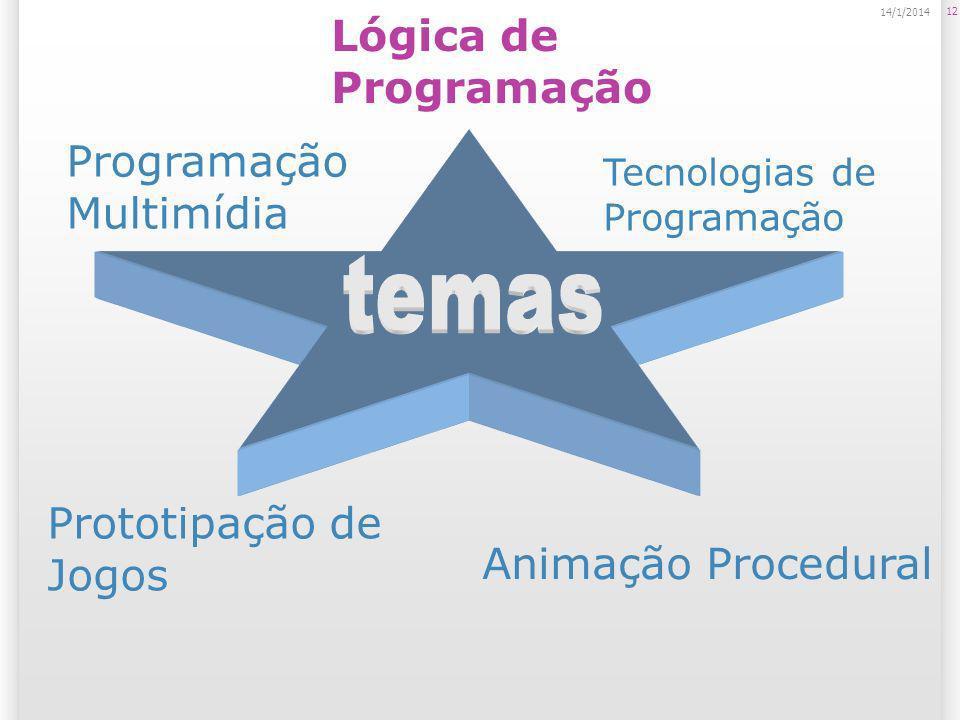 12 14/1/2014 Lógica de Programação Programação Multimídia Tecnologias de Programação Prototipação de Jogos Animação Procedural