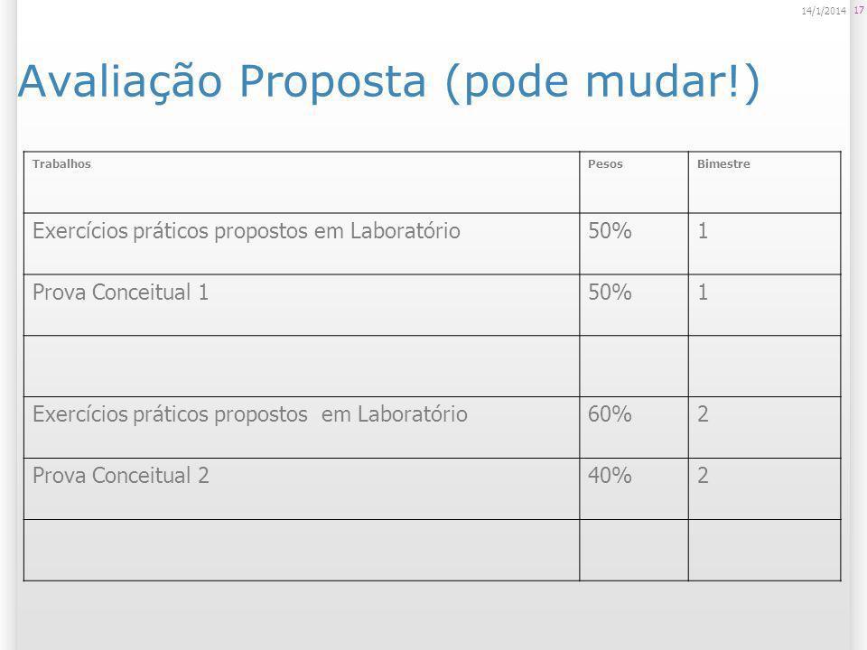 17 14/1/2014 Avaliação Proposta (pode mudar!) TrabalhosPesosBimestre Exercícios práticos propostos em Laboratório50%1 Prova Conceitual 150%1 Exercício
