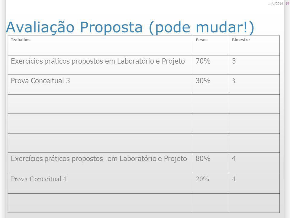 18 14/1/2014 Avaliação Proposta (pode mudar!) TrabalhosPesosBimestre Exercícios práticos propostos em Laboratório e Projeto70%3 Prova Conceitual 330%