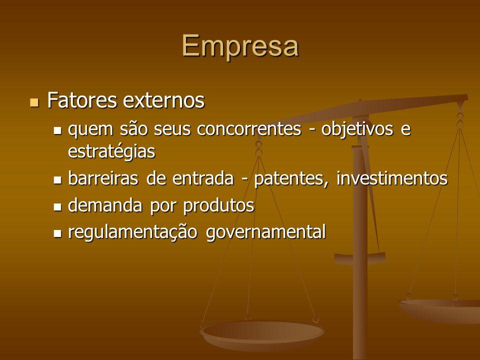 Empresa Fatores externos Fatores externos quem são seus concorrentes - objetivos e estratégias quem são seus concorrentes - objetivos e estratégias ba