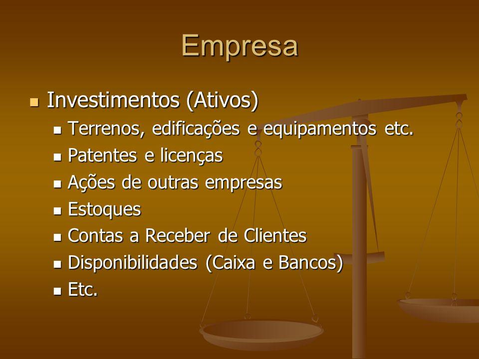 Empresa Investimentos (Ativos) Investimentos (Ativos) Terrenos, edificações e equipamentos etc. Terrenos, edificações e equipamentos etc. Patentes e l