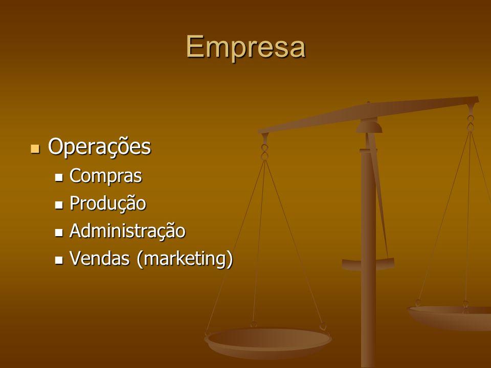 Empresa Operações Operações Compras Compras Produção Produção Administração Administração Vendas (marketing) Vendas (marketing)
