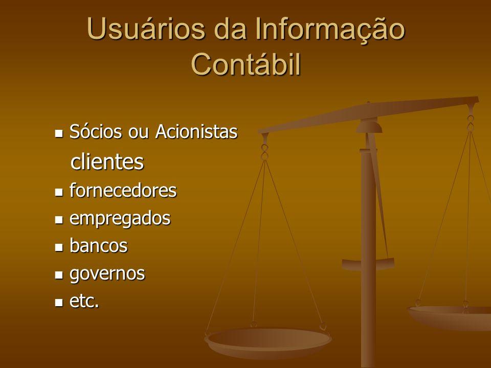Usuários da Informação Contábil Sócios ou Acionistas Sócios ou Acionistas clientes clientes fornecedores fornecedores empregados empregados bancos ban