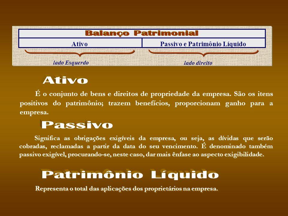 AtivoPassivo e Patrimônio Líquido lado Esquerdo lado direito É o conjunto de bens e direitos de propriedade da empresa. São os itens positivos do patr