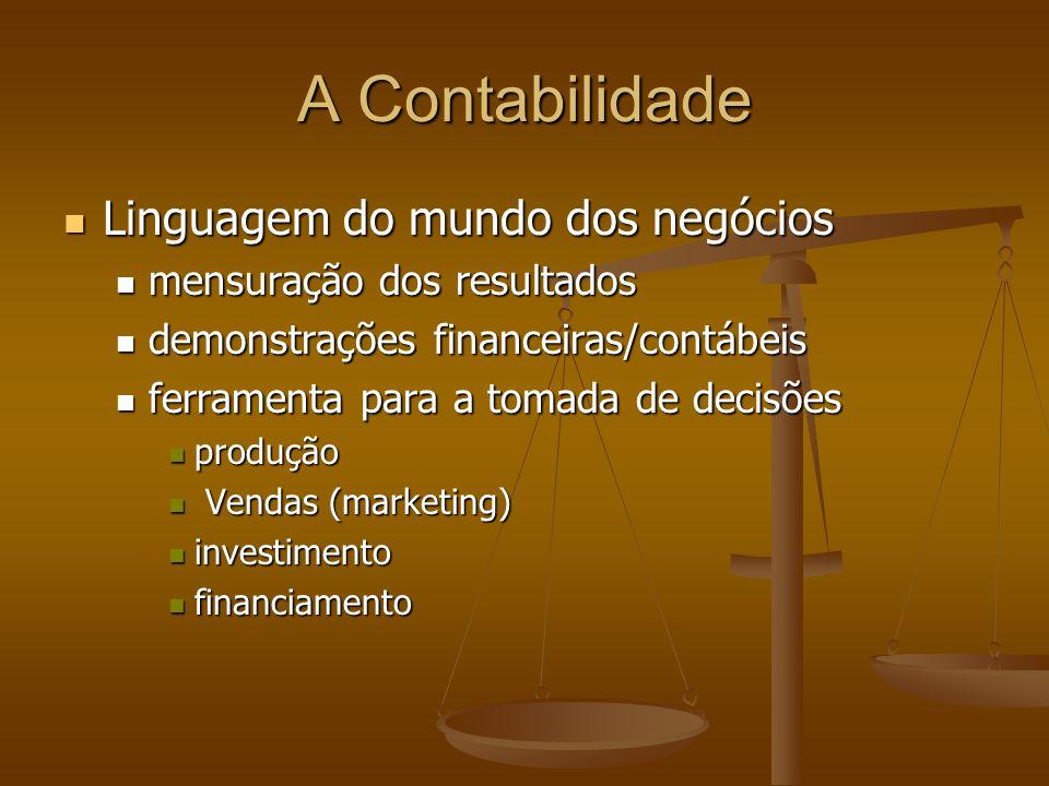 A Contabilidade Linguagem do mundo dos negócios Linguagem do mundo dos negócios mensuração dos resultados mensuração dos resultados demonstrações fina