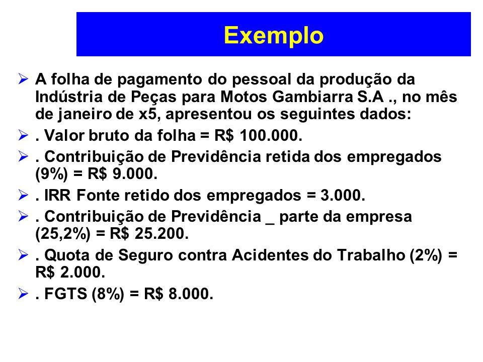 Exemplo A folha de pagamento do pessoal da produção da Indústria de Peças para Motos Gambiarra S.A., no mês de janeiro de x5, apresentou os seguintes