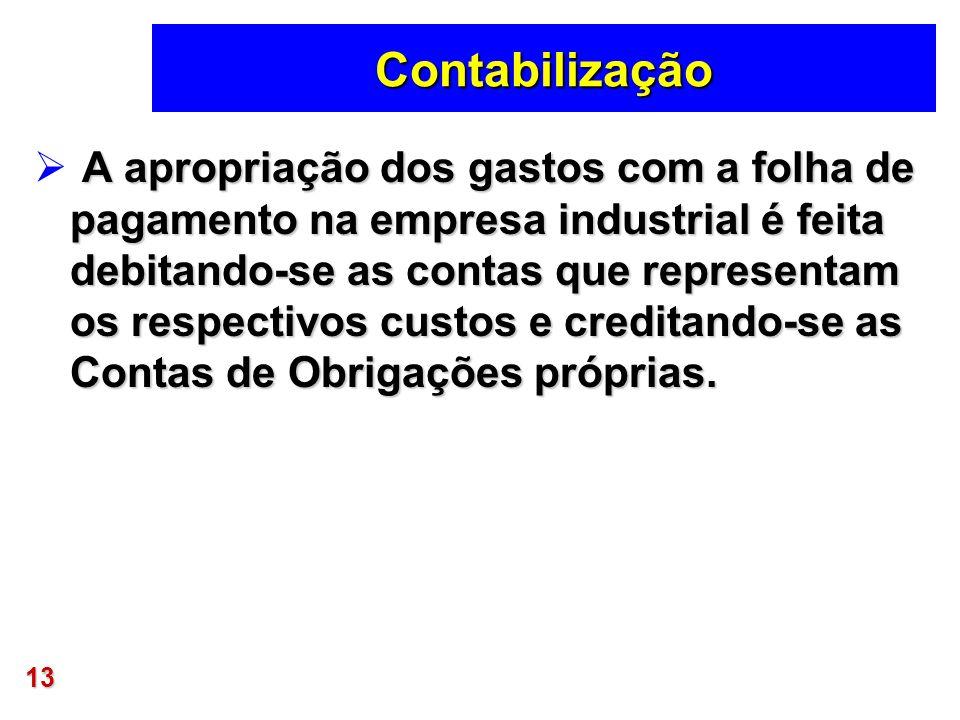 13 Contabilização A apropriação dos gastos com a folha de pagamento na empresa industrial é feita debitando-se as contas que representam os respectivo