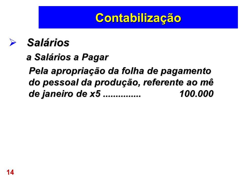14 Contabilização Salários Salários a Salários a Pagar a Salários a Pagar Pela apropriação da folha de pagamento do pessoal da produção, referente ao