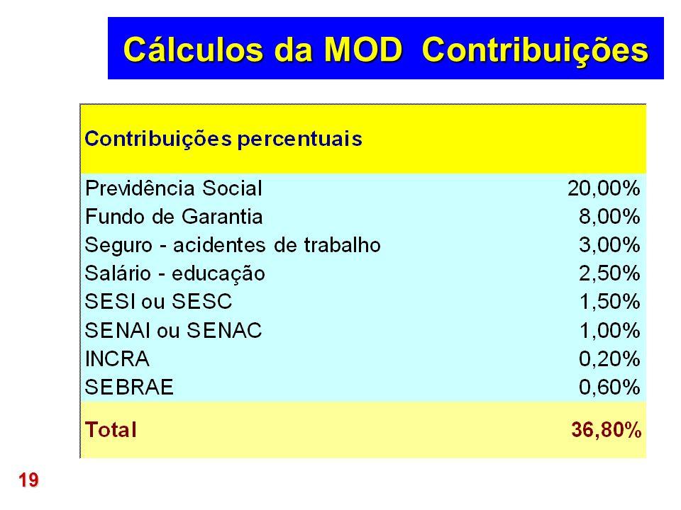 19 Cálculos da MOD Contribuições