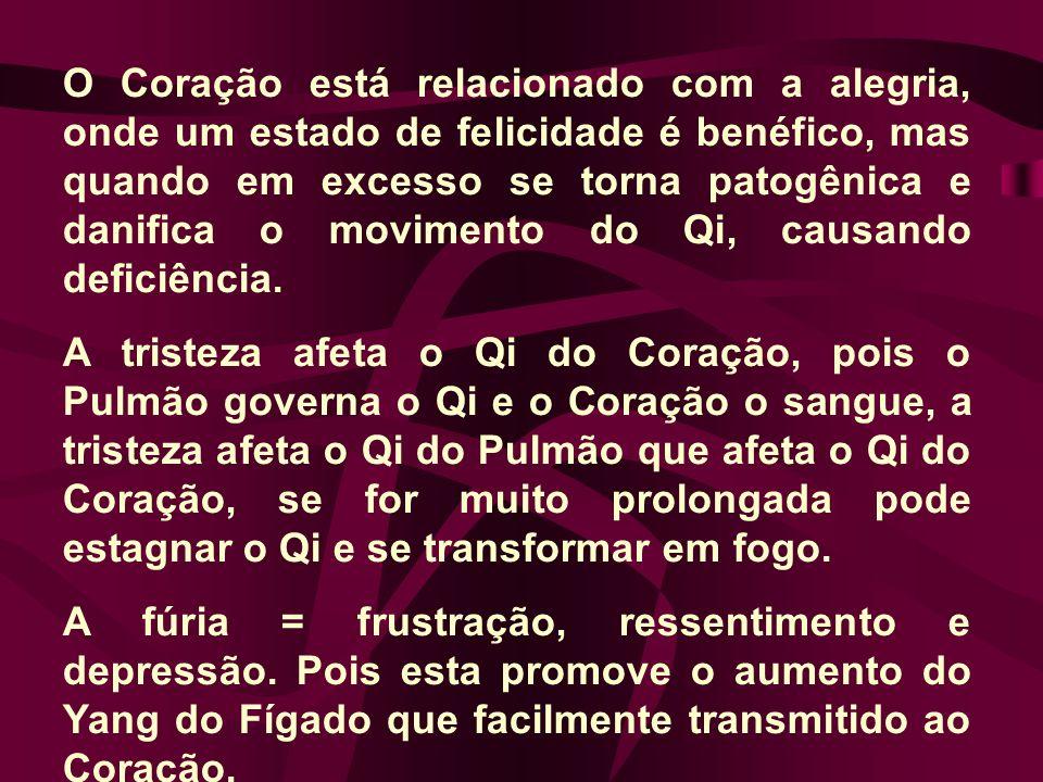 DEFICIÊNCIA DA VESÍCULA BILIAR.