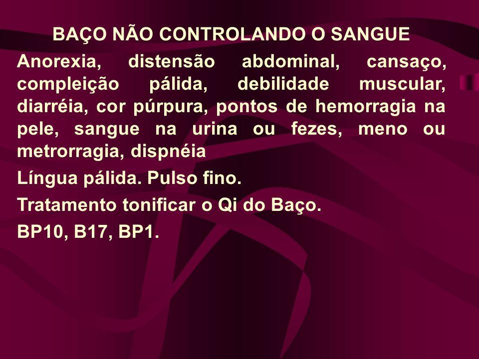 BAÇO NÃO CONTROLANDO O SANGUE Anorexia, distensão abdominal, cansaço, compleição pálida, debilidade muscular, diarréia, cor púrpura, pontos de hemorra