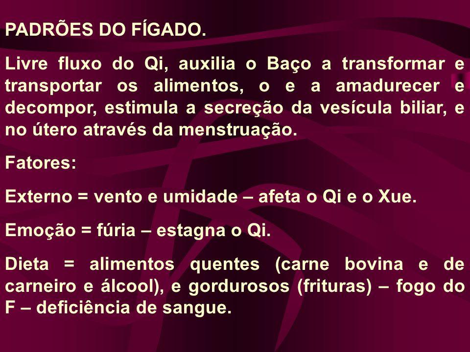 PADRÕES DO FÍGADO.