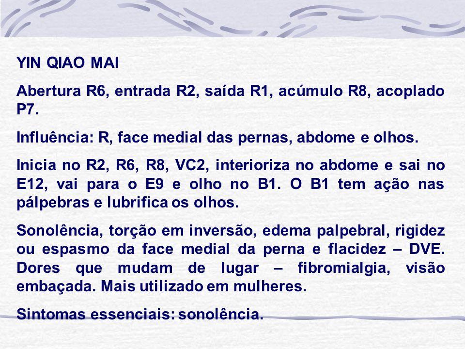 YIN QIAO MAI Abertura R6, entrada R2, saída R1, acúmulo R8, acoplado P7. Influência: R, face medial das pernas, abdome e olhos. Inicia no R2, R6, R8,