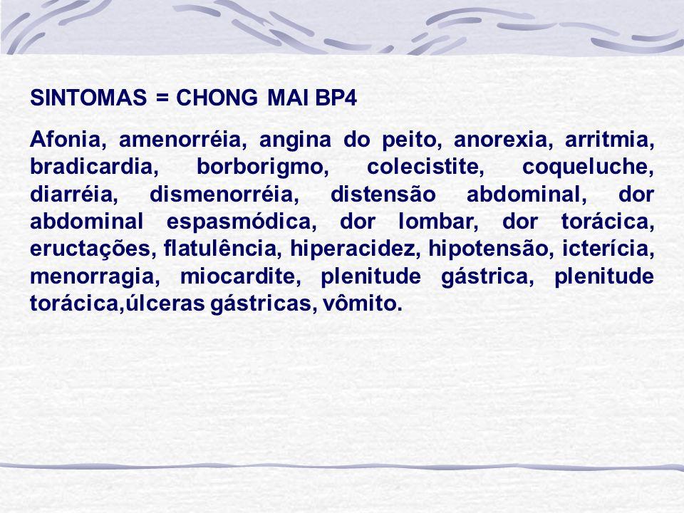 SINTOMAS = CHONG MAI BP4 Afonia, amenorréia, angina do peito, anorexia, arritmia, bradicardia, borborigmo, colecistite, coqueluche, diarréia, dismenorréia, distensão abdominal, dor abdominal espasmódica, dor lombar, dor torácica, eructações, flatulência, hiperacidez, hipotensão, icterícia, menorragia, miocardite, plenitude gástrica, plenitude torácica,úlceras gástricas, vômito.