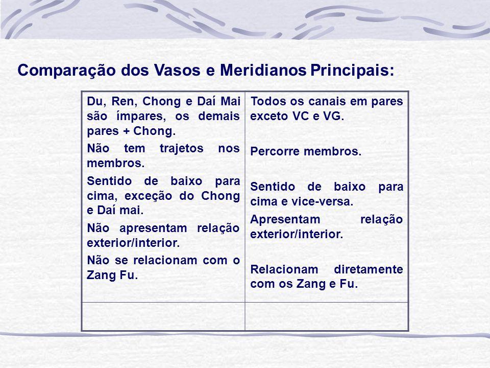 Comparação dos Vasos e Meridianos Principais: Du, Ren, Chong e Daí Mai são ímpares, os demais pares + Chong. Não tem trajetos nos membros. Sentido de
