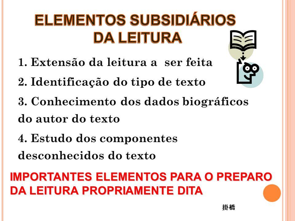 1. Extensão da leitura a ser feita 2. Identificação do tipo de texto 3.