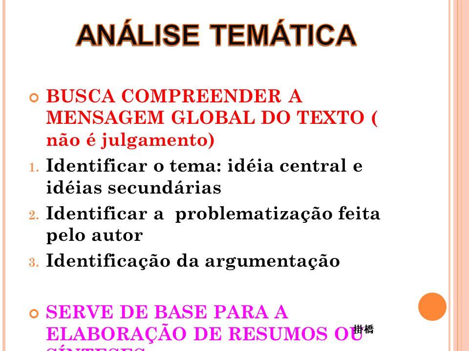 BUSCA COMPREENDER A MENSAGEM GLOBAL DO TEXTO ( não é julgamento) 1.