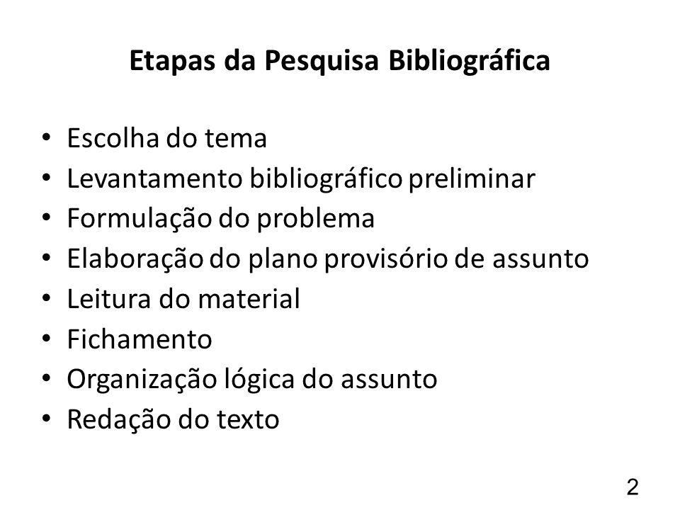Etapas da Pesquisa Bibliográfica Escolha do tema Levantamento bibliográfico preliminar Formulação do problema Elaboração do plano provisório de assunt