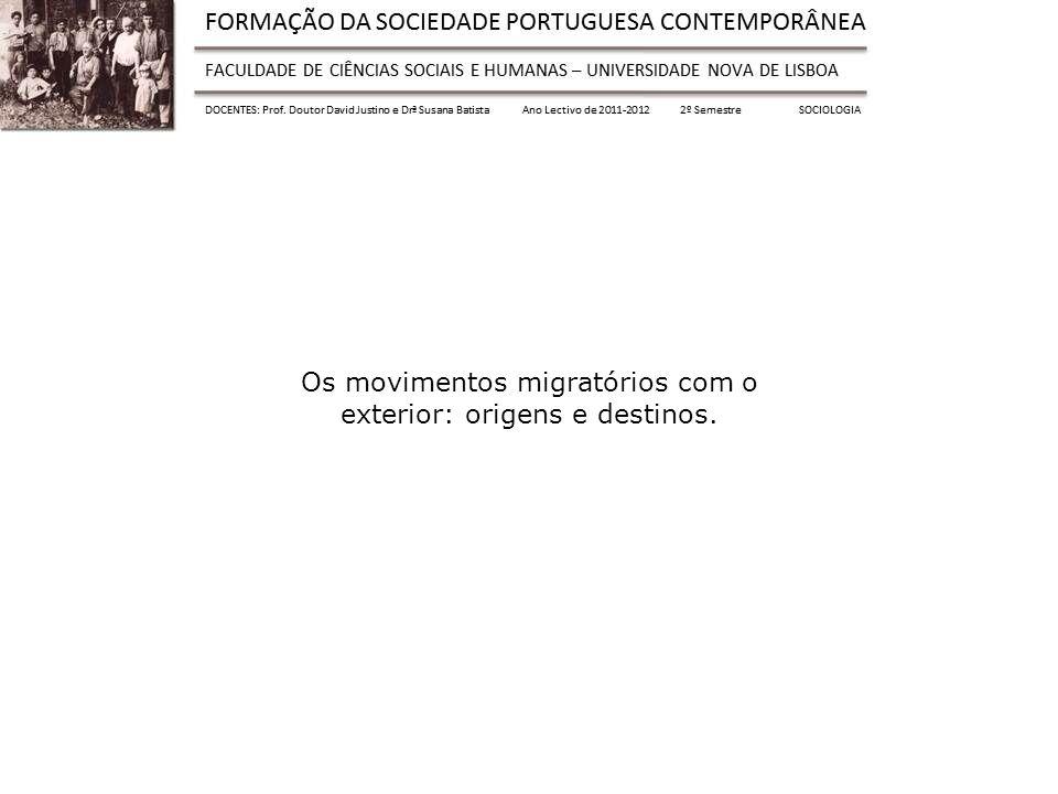 Os movimentos migratórios com o exterior: origens e destinos.