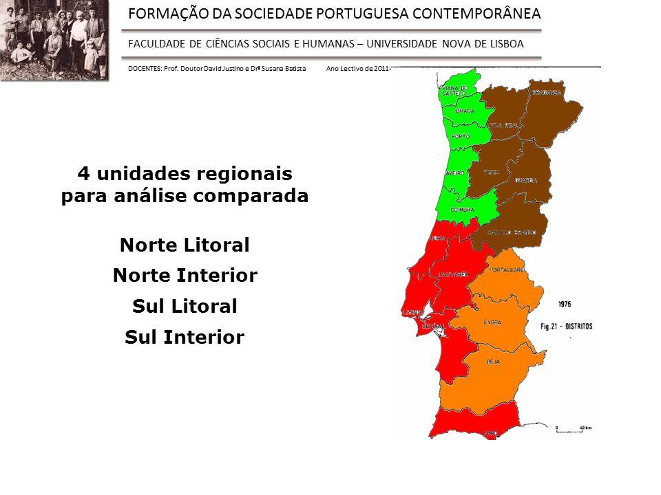 4 unidades regionais para análise comparada Norte Litoral Norte Interior Sul Litoral Sul Interior
