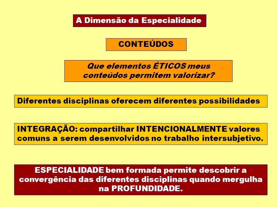 A Dimensão da Especialidade CONTEÚDOS Que elementos ÉTICOS meus conteúdos permitem valorizar? Diferentes disciplinas oferecem diferentes possibilidade