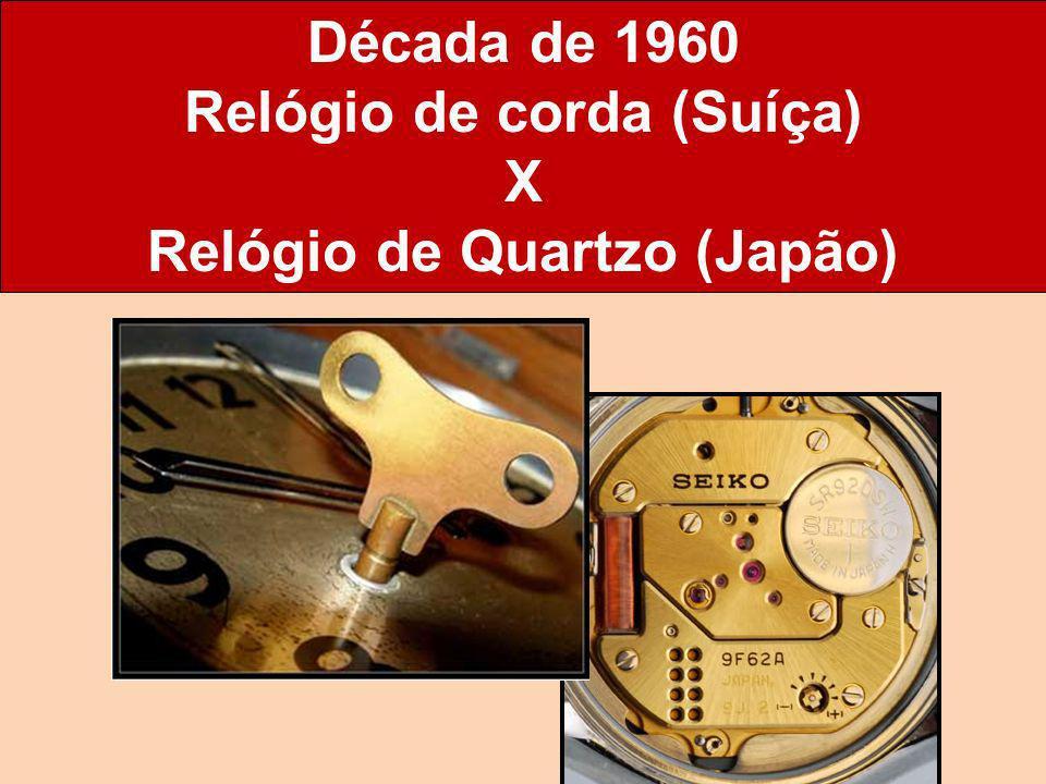 Década de 1960 Relógio de corda (Suíça) X Relógio de Quartzo (Japão)
