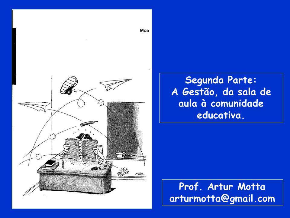 Segunda Parte: A Gestão, da sala de aula à comunidade educativa. Prof. Artur Motta arturmotta@gmail.com