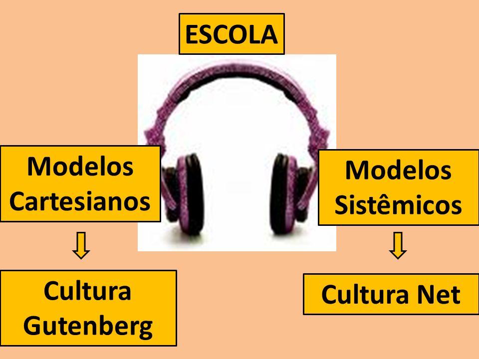 Modelos Cartesianos Modelos Sistêmicos Cultura Gutenberg Cultura Net ESCOLA