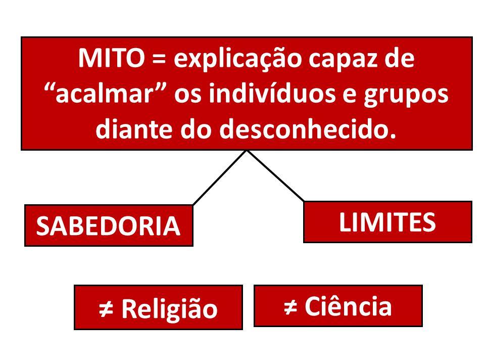 MITO = explicação capaz de acalmar os indivíduos e grupos diante do desconhecido. SABEDORIA LIMITES Religião Ciência