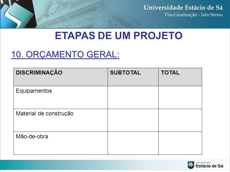 10. ORÇAMENTO GERAL: DISCRIMINAÇÃOSUBTOTALTOTAL Equipamentos Material de construção Mão-de-obra ETAPAS DE UM PROJETO