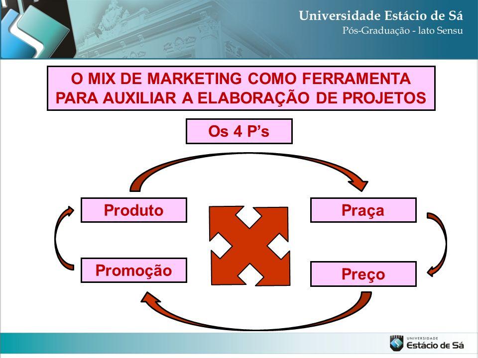 O MIX DE MARKETING COMO FERRAMENTA PARA AUXILIAR A ELABORAÇÃO DE PROJETOS Os 4 Ps ProdutoPraça Preço Promoção