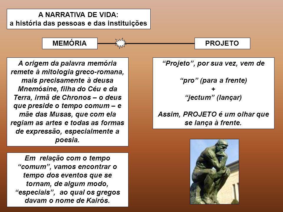 A NARRATIVA DE VIDA: a história das pessoas e das instituições MEMÓRIAPROJETO A origem da palavra memória remete à mitologia greco-romana, mais precis