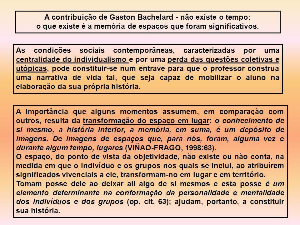 A contribuição de Gaston Bachelard - não existe o tempo: o que existe é a memória de espaços que foram significativos. As condições sociais contemporâ