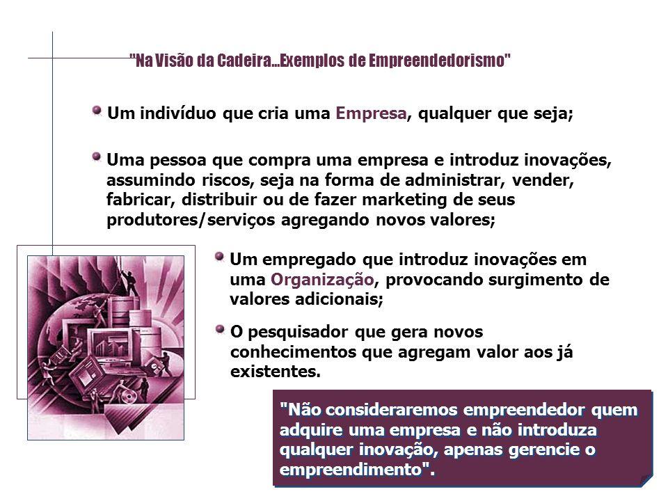 Segundo Fillon existem 2 tipos de empreendedores: Voluntários: possuem dentro de si a motivação intrínseca para empreender; Involuntário: aqueles que por contingência são forçados a se tornarem empreendedores.