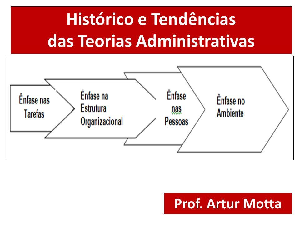 Histórico e Tendências das Teorias Administrativas Prof. Artur Motta