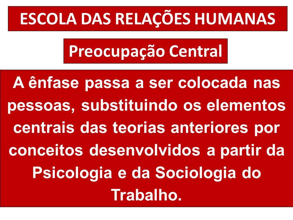 ESCOLA DAS RELAÇÕES HUMANAS Preocupação Central A ênfase passa a ser colocada nas pessoas, substituindo os elementos centrais das teorias anteriores p
