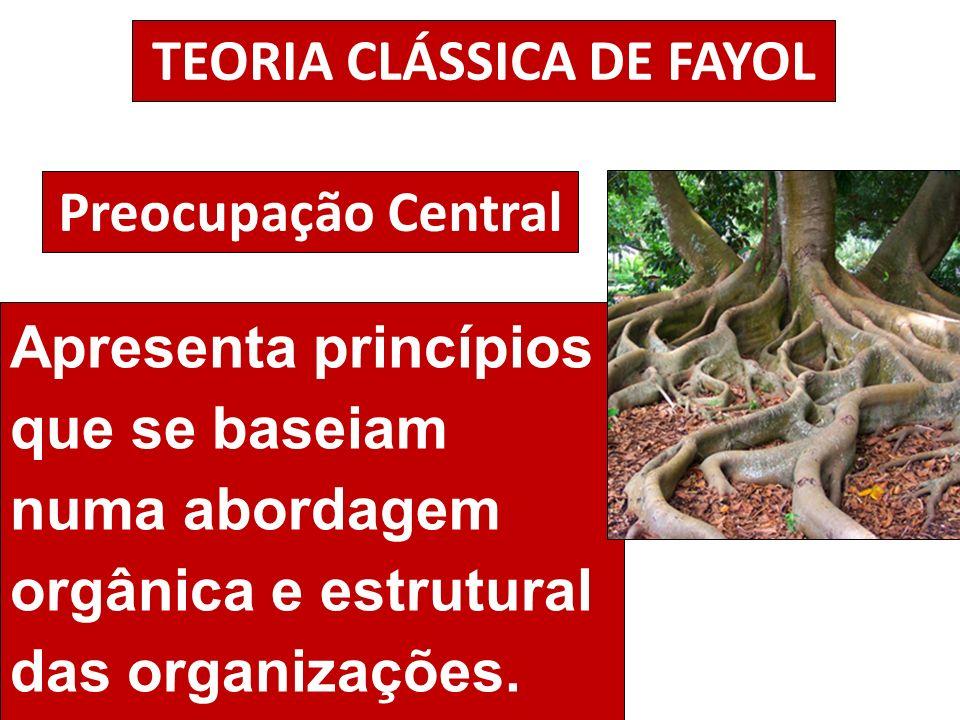 TEORIA CLÁSSICA DE FAYOL Prescreve e normatiza as ações do administrador (prever, organizar, comandar, coor- denar e controlar).