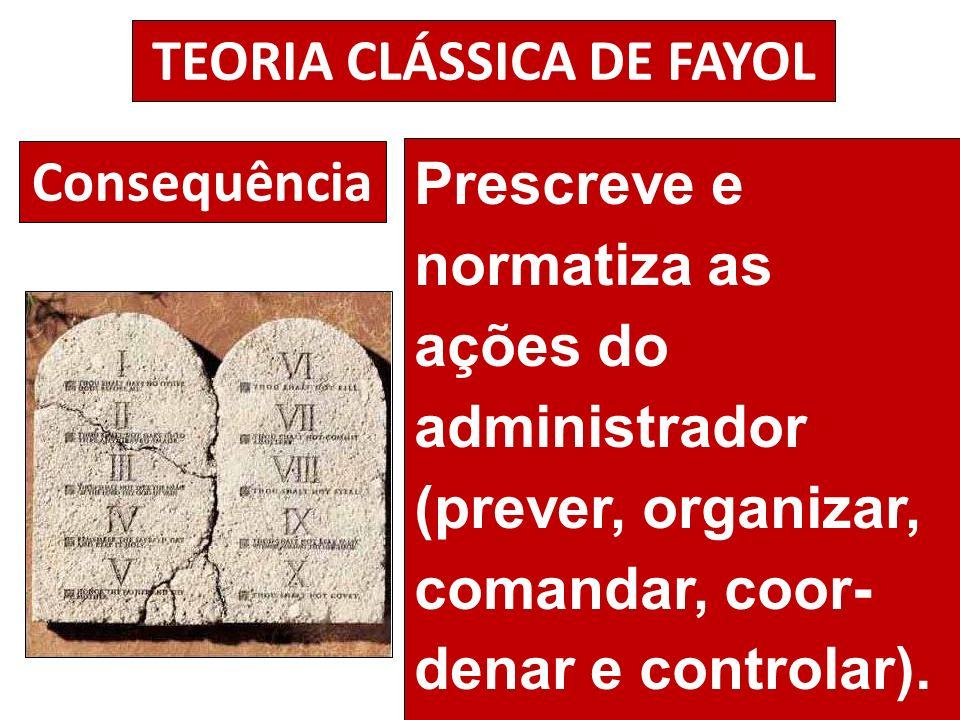 TEORIA CLÁSSICA DE FAYOL Prescreve e normatiza as ações do administrador (prever, organizar, comandar, coor- denar e controlar). Consequência