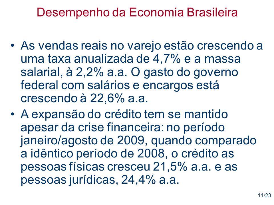 11/23 Desempenho da Economia Brasileira As vendas reais no varejo estão crescendo a uma taxa anualizada de 4,7% e a massa salarial, à 2,2% a.a.