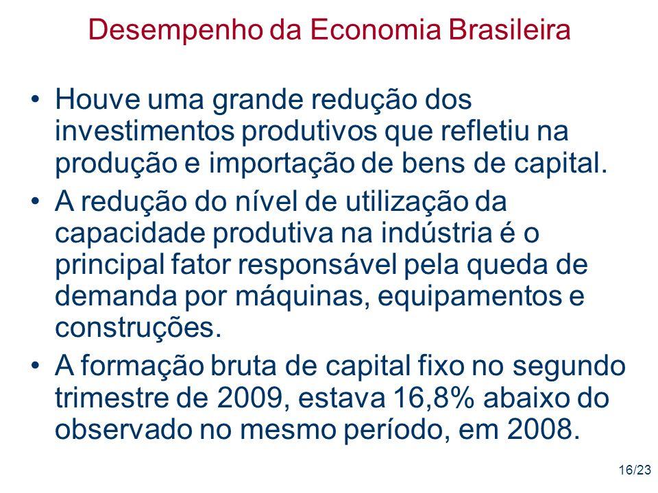 16/23 Desempenho da Economia Brasileira Houve uma grande redução dos investimentos produtivos que refletiu na produção e importação de bens de capital.