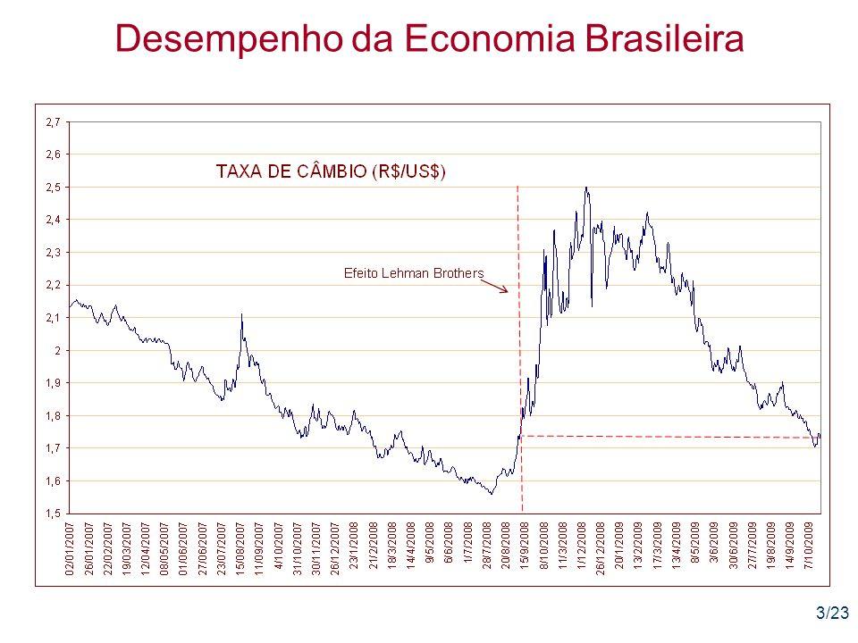 14/23 Desempenho da Economia Brasileira